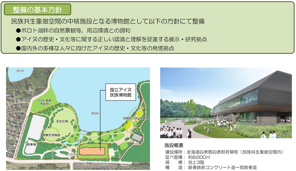 平成27年7月に取りまとめた「国立のアイヌ文化博物館(仮称)基本計画」