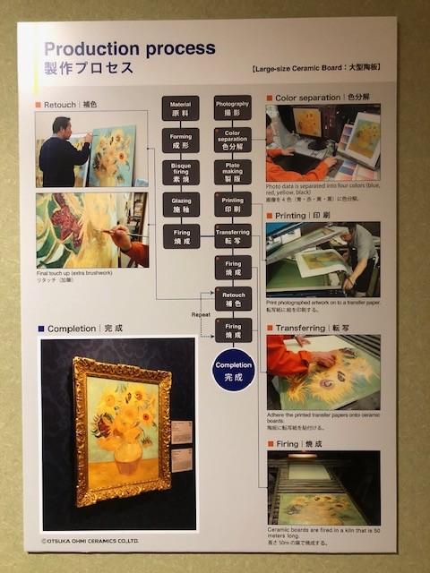 陶板名画の製作プロセス